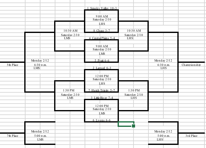 Lyons JV Tournament Bracket